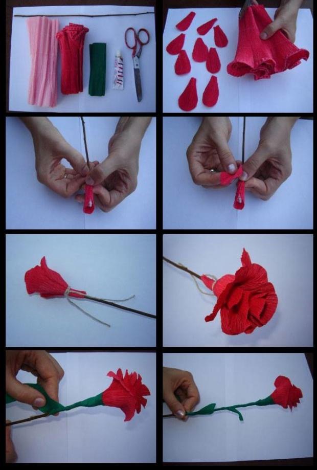 KAKO DA NAPRAVITE RUŽU